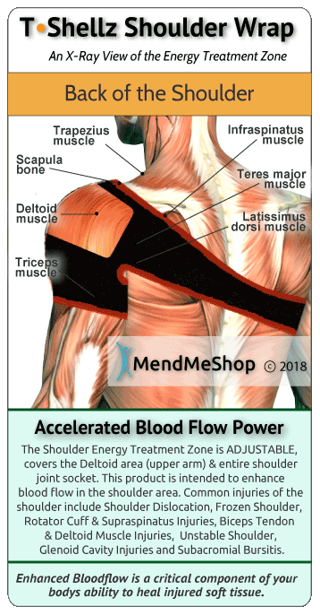 Shoulder Injury HEAT infra-red Treatment