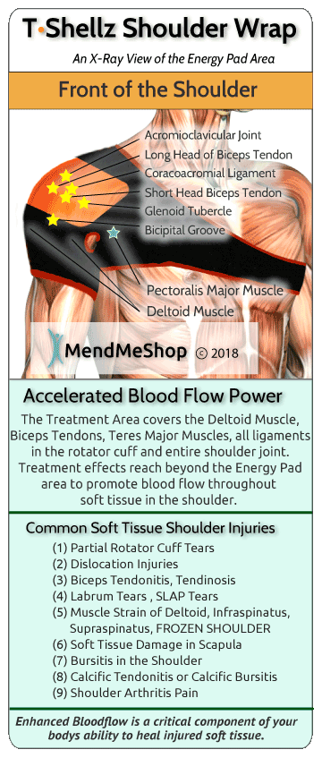 Shoulder Deep Tissue Regeneration Therapy Wrap shoulder impingement